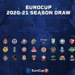 Realizado el sorteo de grupos de la Eurocup con cuatro equipos ACB